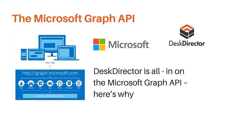 Microsoft  Graph API