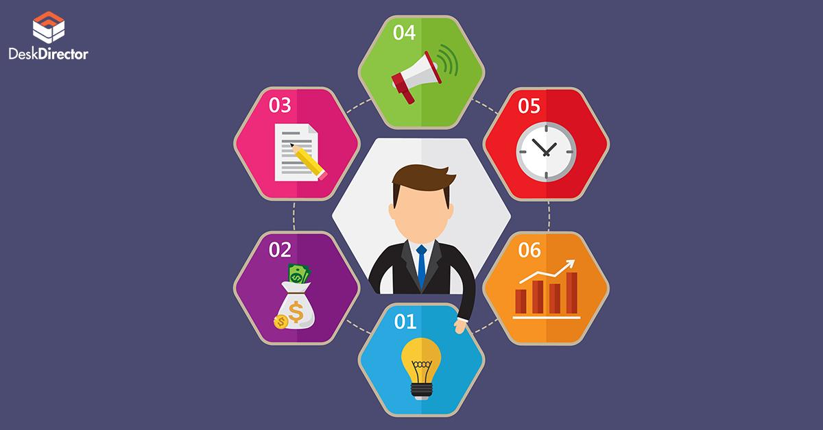 value of a customer portal