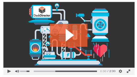 DeskDirector Intro Video